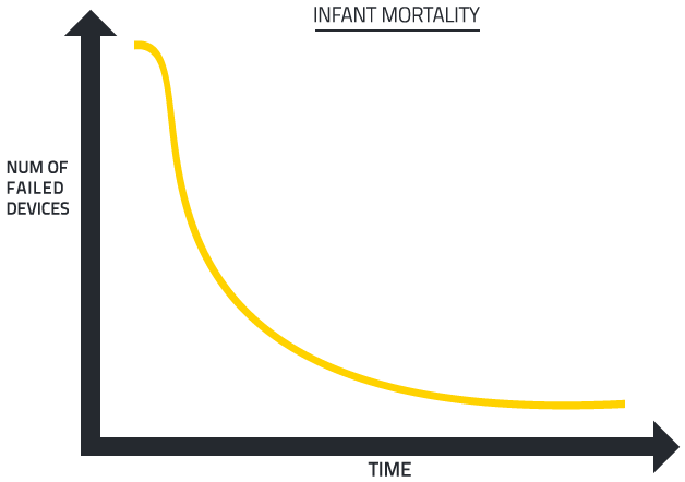 infantMortality2.png
